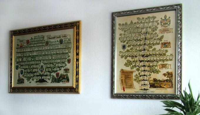 Ahnentafel und Stammbaum Heimbach