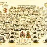 Stammbaum Familie Komp Ulrich