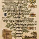 Stammbaum Familie Pieschetsrieder
