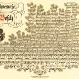 Ahnentafel-Bosch