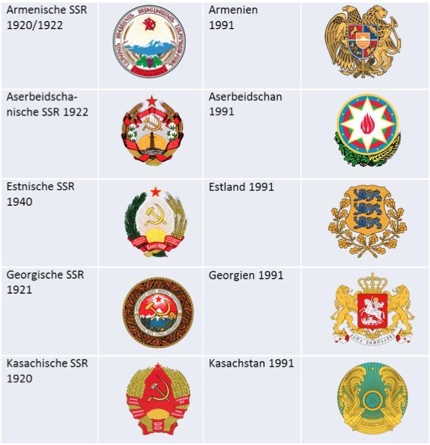Embleme-UdSSR-Folgestaaten-2