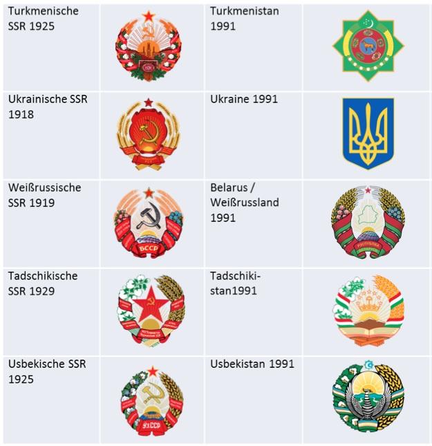Embleme-UdSSR-Folgestaaten-4