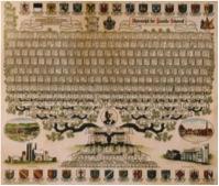 Vortrag-Genealogentag-3